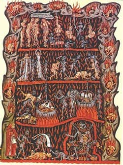 Medieval illustration of Hell Source: Public Domain